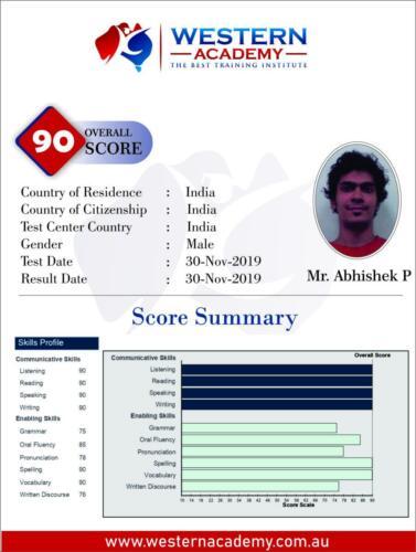 Abhishek P