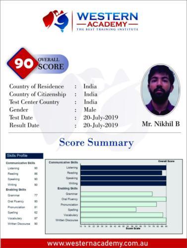 Nikhil B